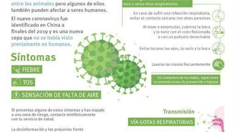 Las medidas contra el Coronavirus que afectan a los periodistas deportivos